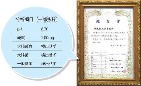 久米島の天然水鑑定書